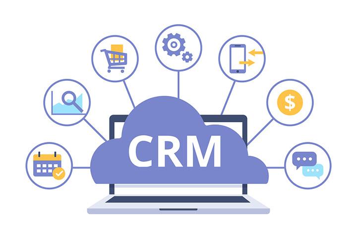 Sistem CRM
